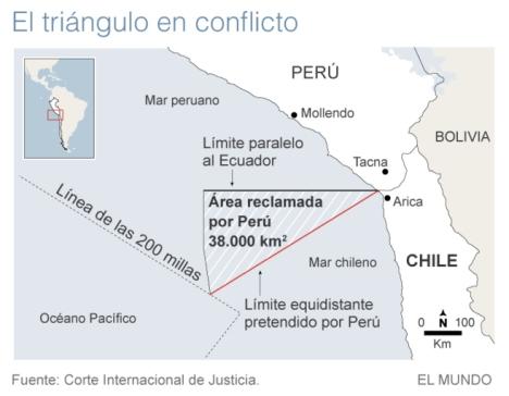 La Corte Internacional de Justicia falla a favor de Perú en diferendo territorial con Chile.