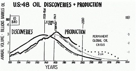 oil-crash-ebs